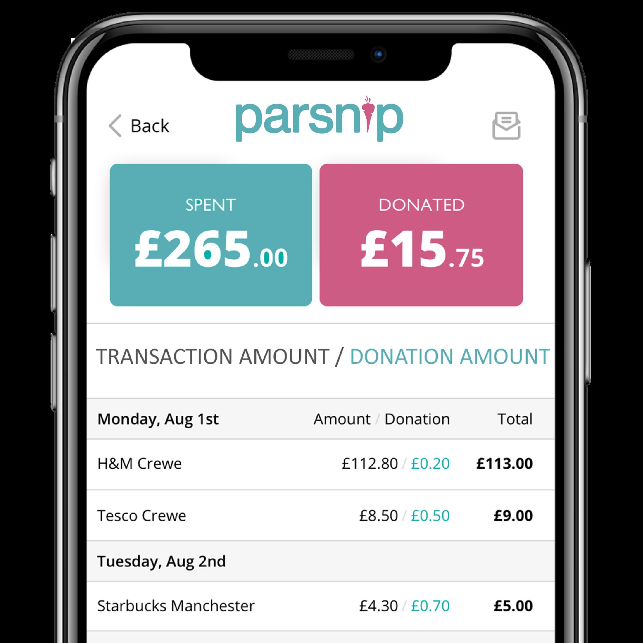 Parsnip app zoom in