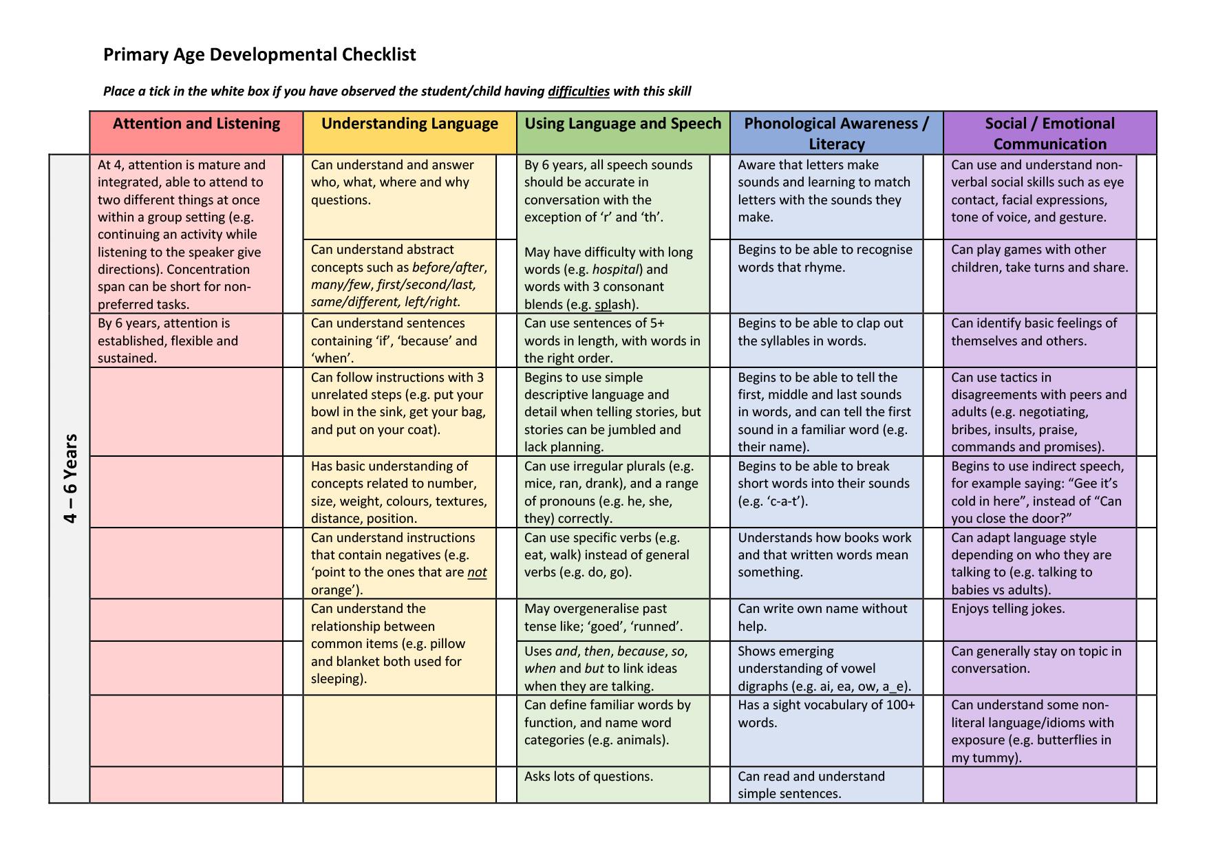 Primary Age Checklist Pg 1