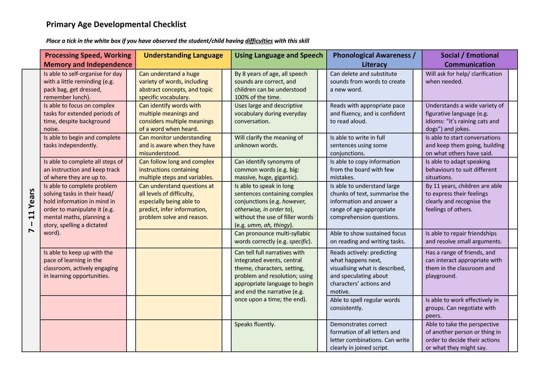 Primary Age Checklist Pg 2