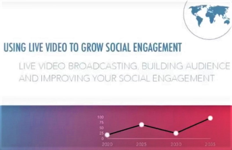 Grow social presence with live video