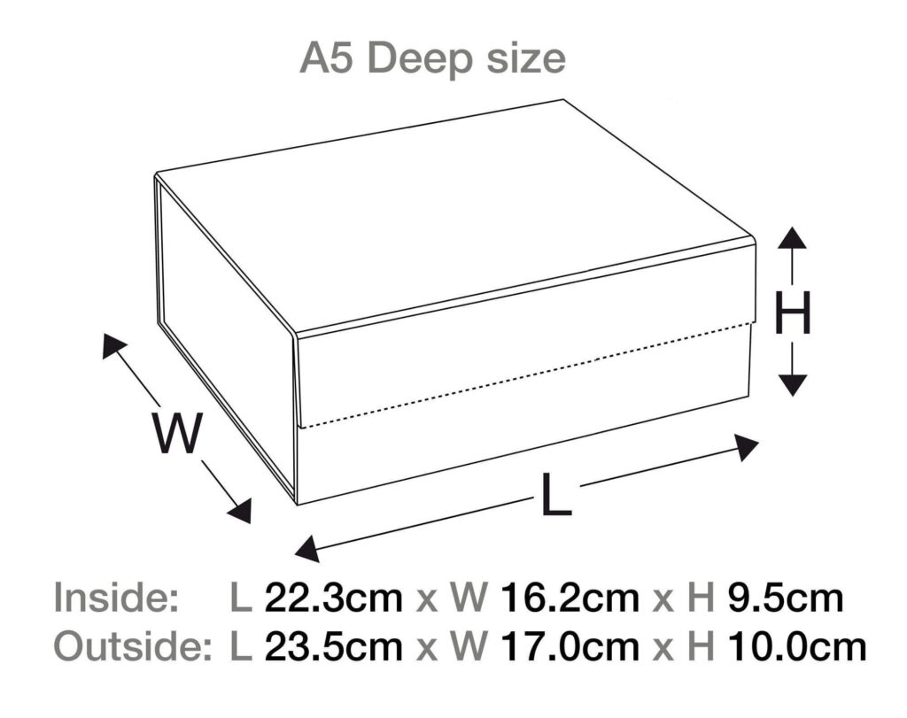 Basic packaging knowledge: Measure a box He Tien Package Co.