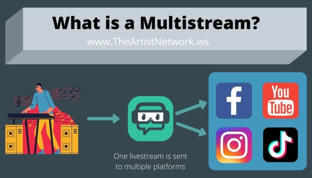 what is a livestream multicast