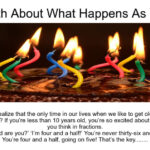 The Truth About What Happens As You Age