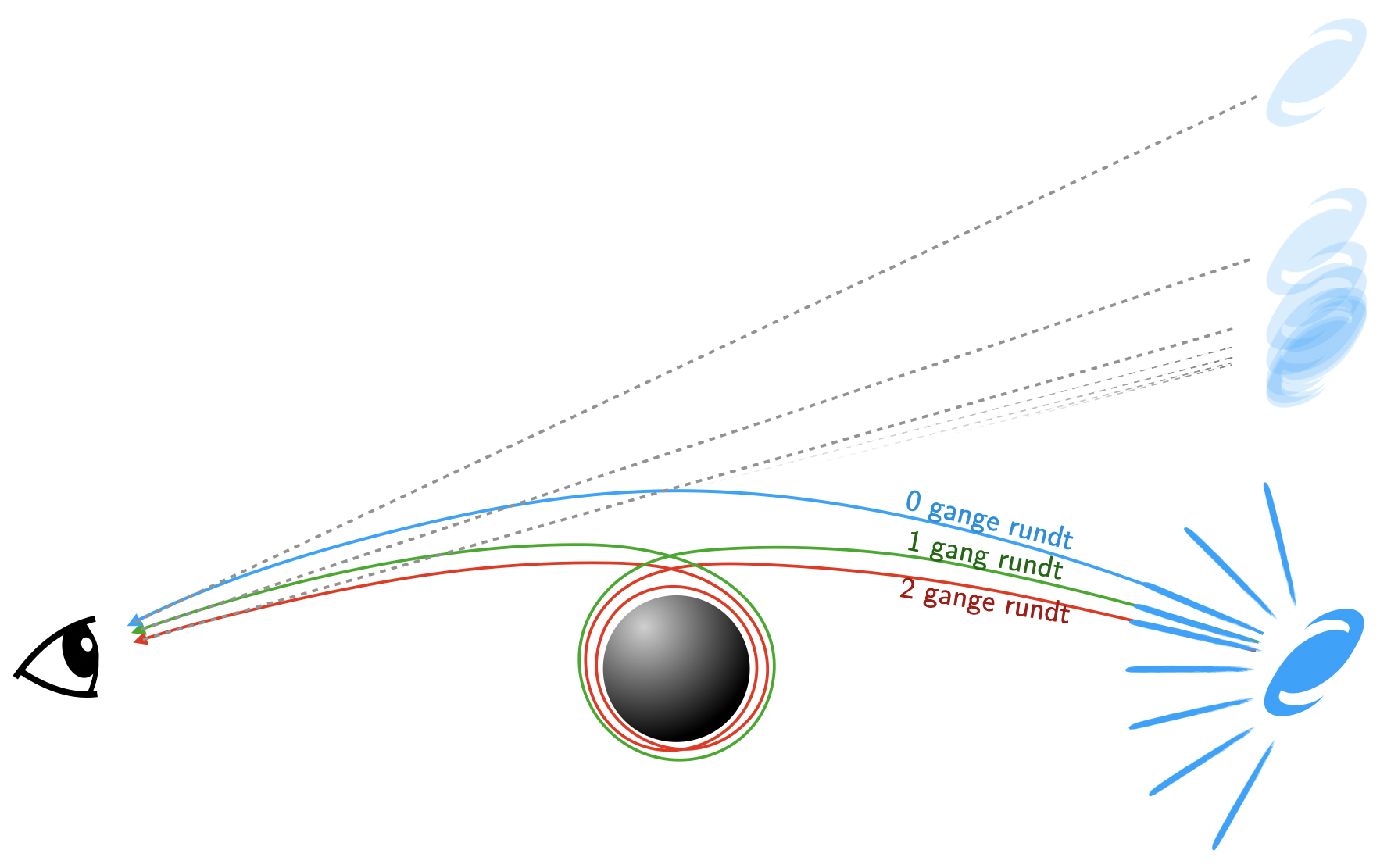 black-hole-multiple-images-1