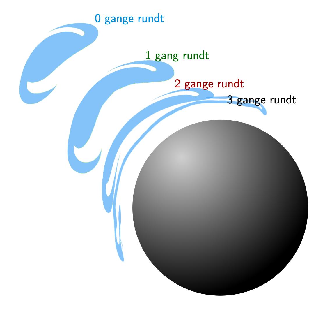 black-hole-multiple-images-2