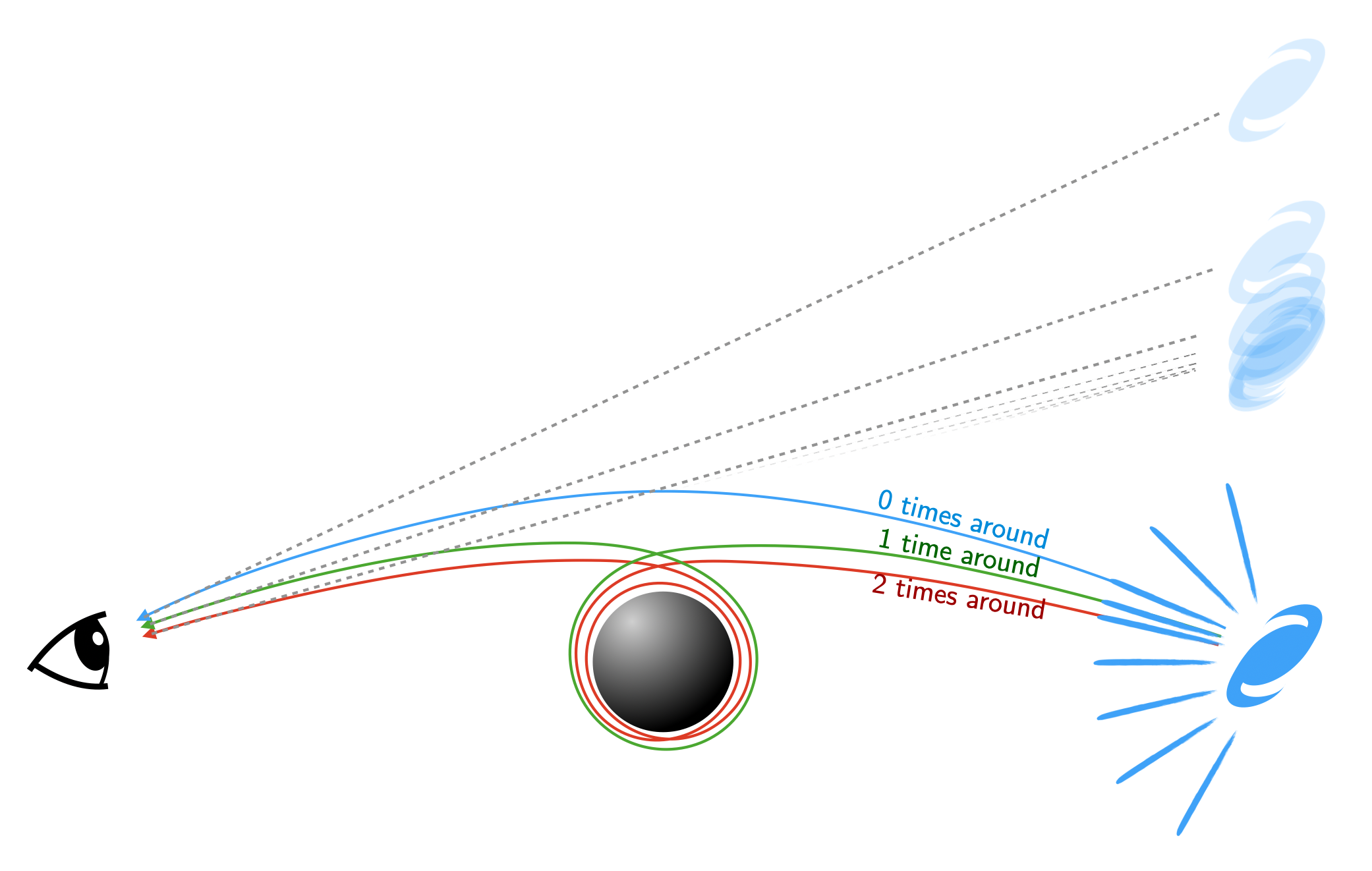 black-hole-multiple-images-eng-1
