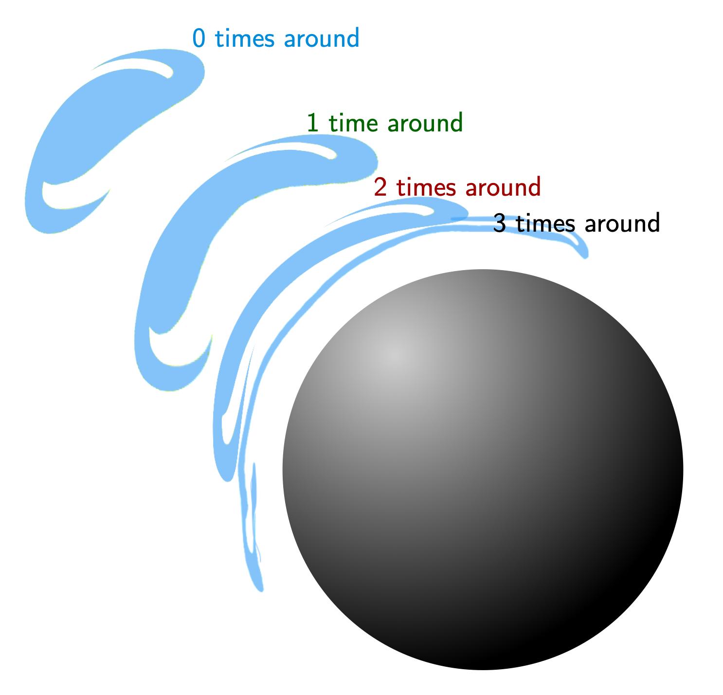 black-hole-multiple-images-eng-2
