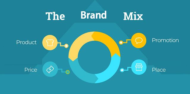 The Brand Mix Development