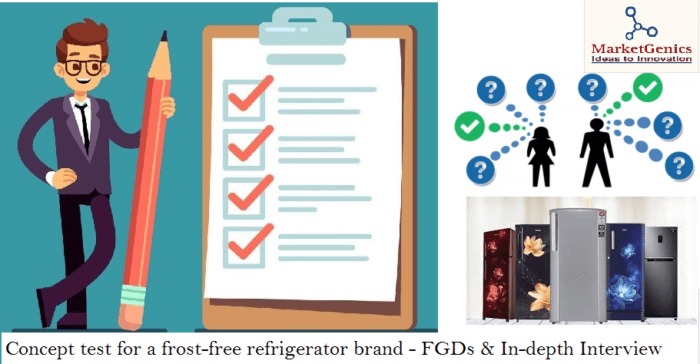 Concept Test for a Popular Refrigerator Brand: FGDs and In-depth Interviews