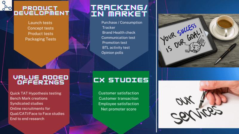 MarketGenics Research Services