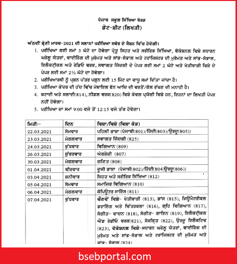Punjab 8th Class Exam Date Sheet/ Time Table 2021