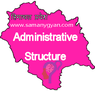 Administrative Structure of Himachal Pradesh