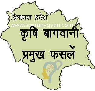 Agriculture and Horticulture in Himachal Pradesh