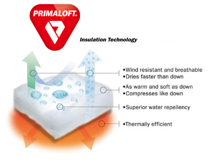 PrimaLoft Insulation Technology - How it works