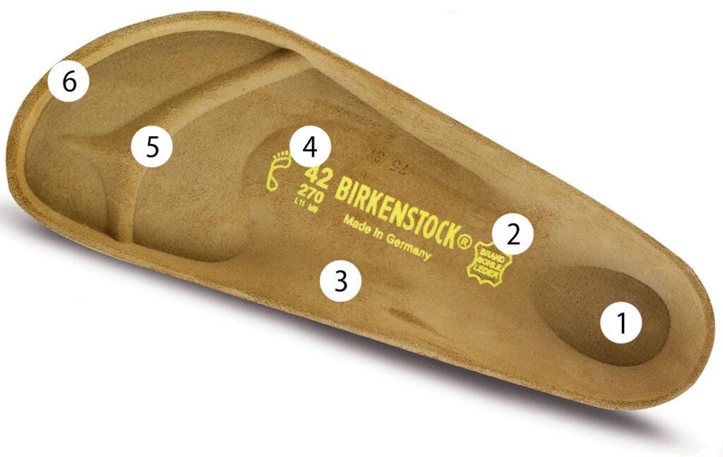 Birkenstock Sandal foot bed