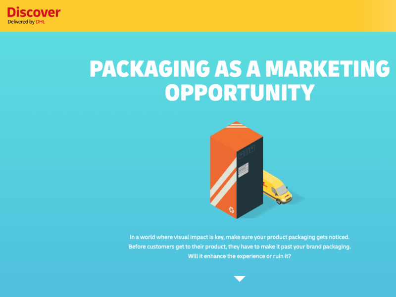 'Packaging as a marketing opportunity' article