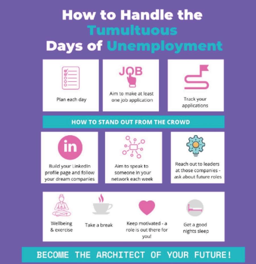 Handling Job Searches