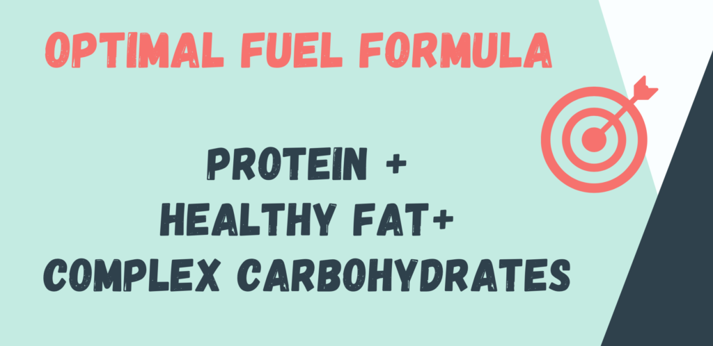 Lower stress hybrid working. Graphic showing the Optimal Fuel Formula equals protein plus healthy fat plus complex carbohydrates