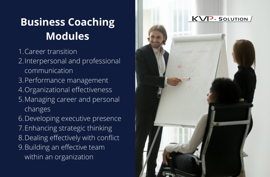 Image representing different Business Coaching Modules