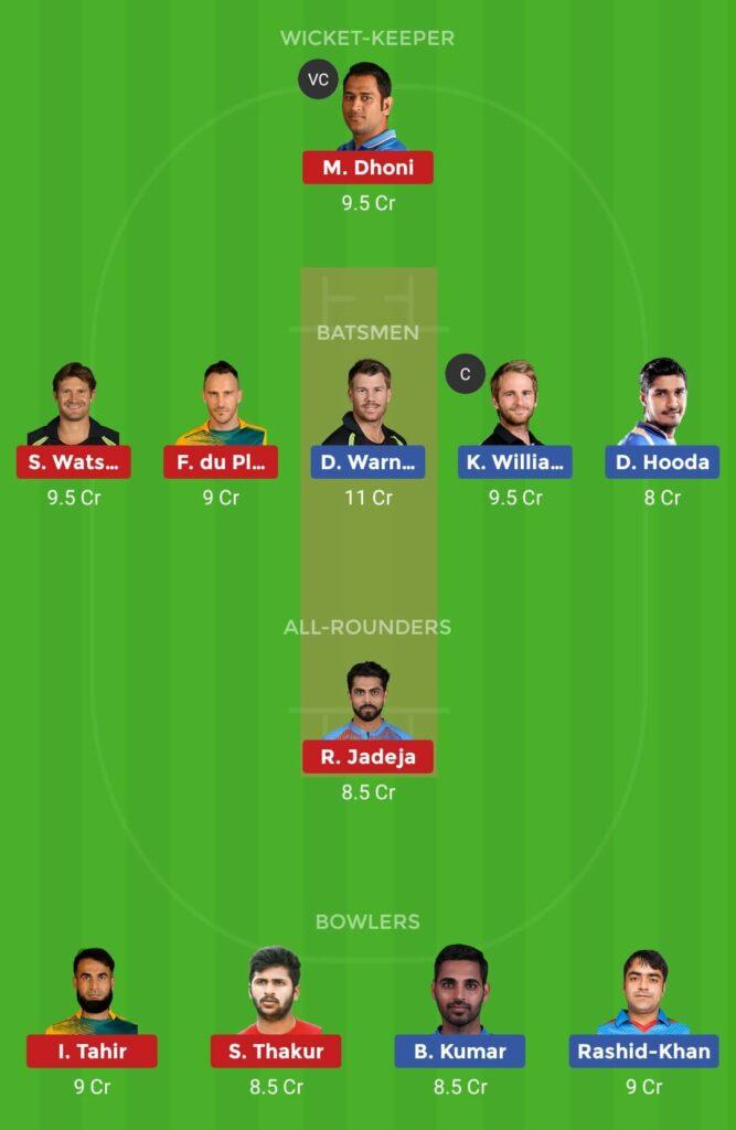Grand League Team SRH vs CSK