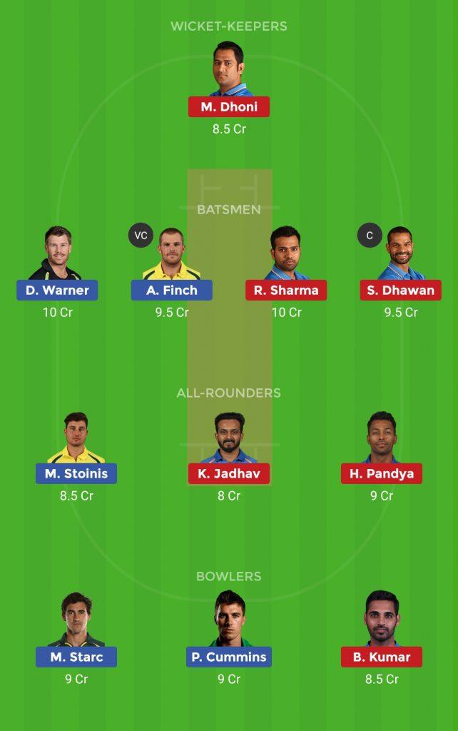 Grand League Team India vs Australia