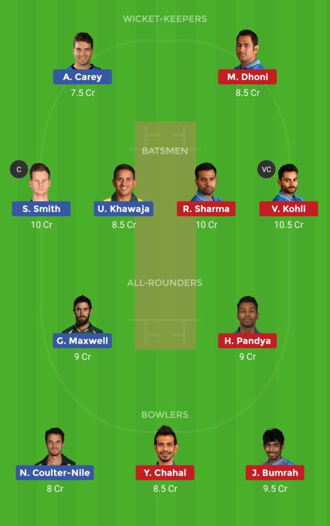 Small League Team India vs Australia