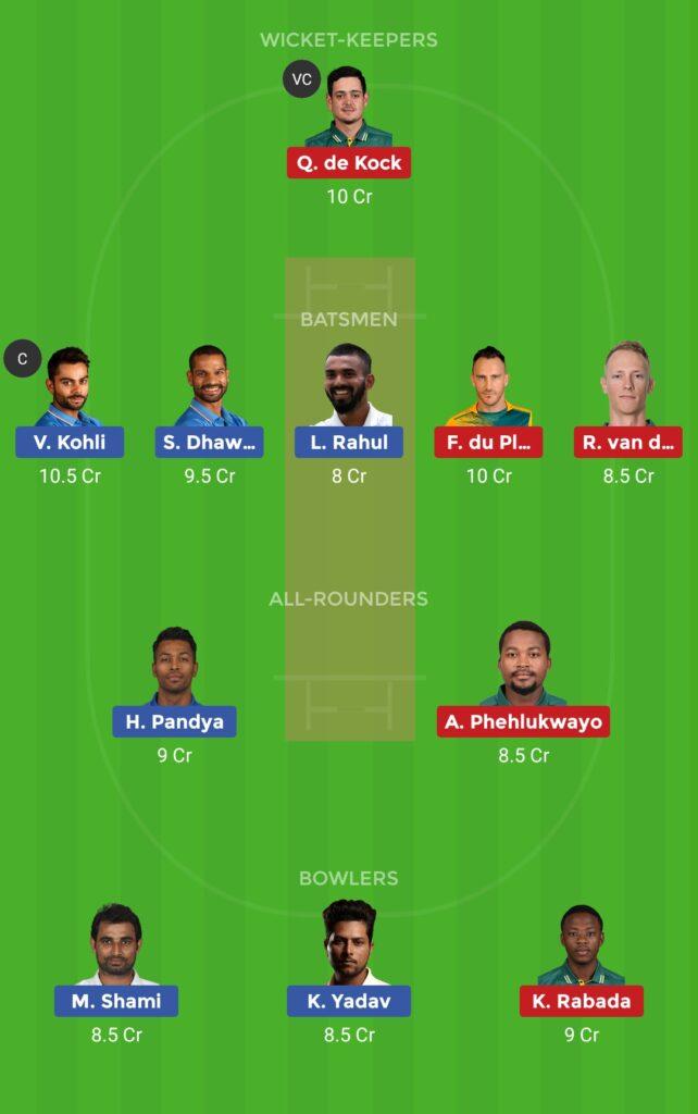 Small League Team SA vs IND