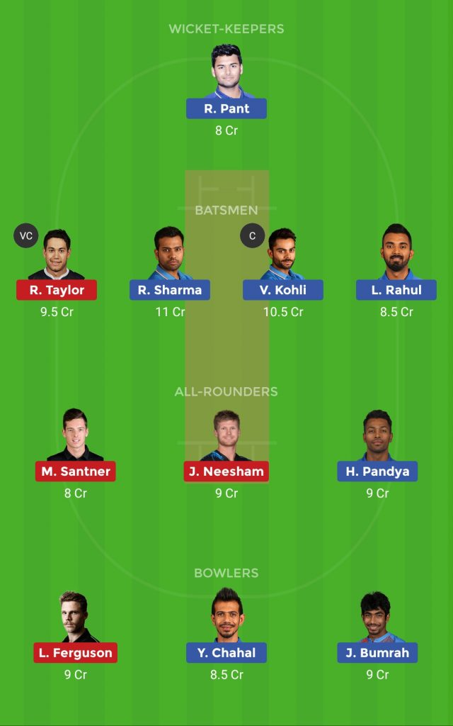 Grand League Team IND vs NZ World Cup 2019