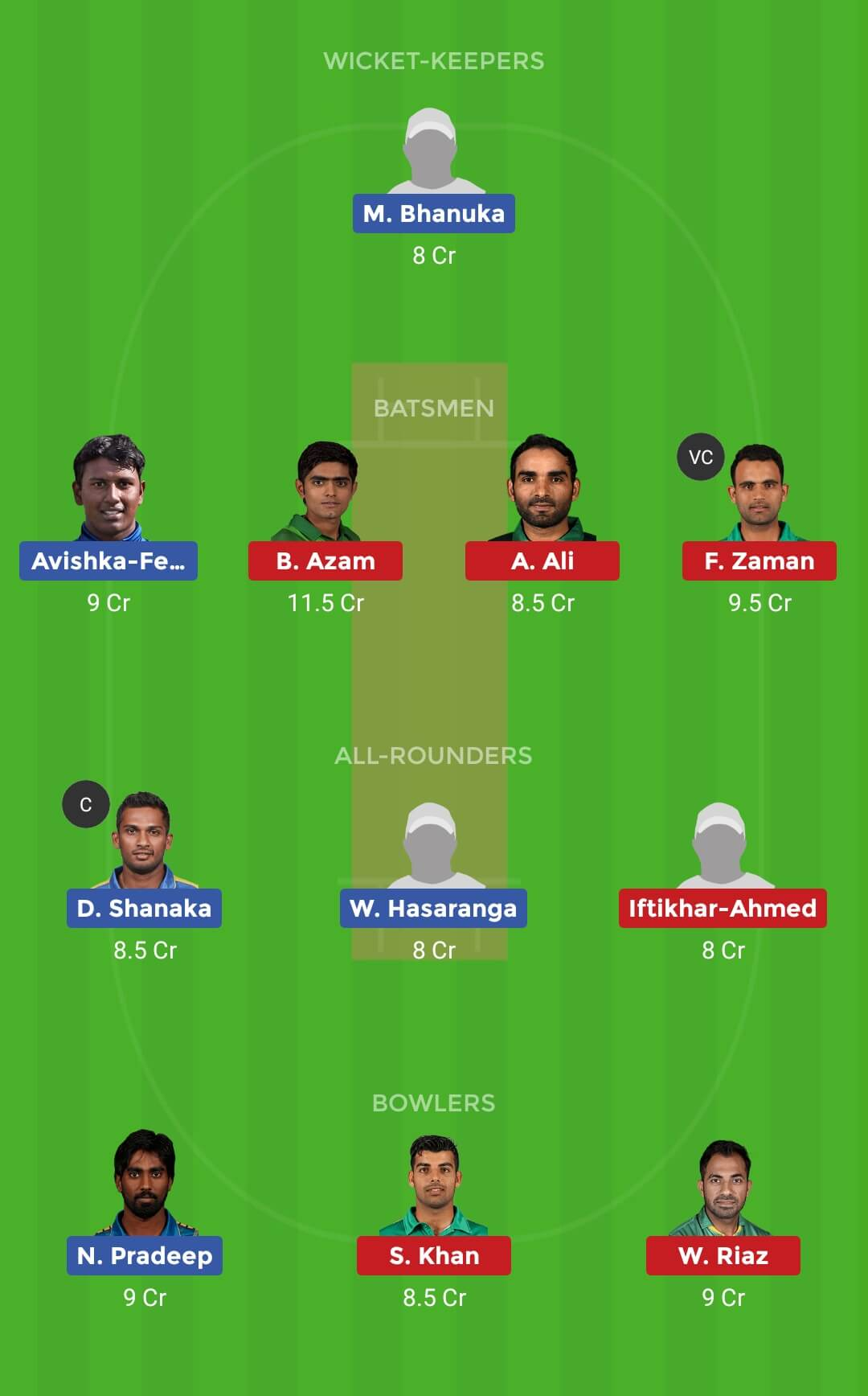Pak vs SL Grand League Team