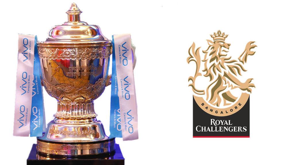 RCB Squad for IPL 2021