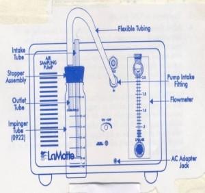 Ambient Air Sampling Methods - Absorption in Liquids