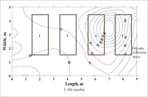How to measure noise in Workplace - Noise level Survey Map