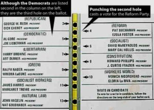 Hole In Two: The Confusing Ballot That Swayed The 2000 Election