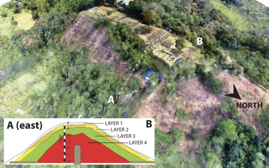 Using various techniques to peer underground, the researchers found several layers of the pyramid-like structure, with each layer representing a different period of time.
