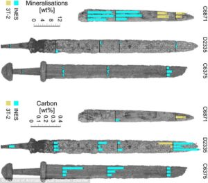 Neutron scanning was used to analyse the chemical composition and method of their construction. The top images shows evidence of corrosion over time, while the bottom images analyse the carbon content of the swords