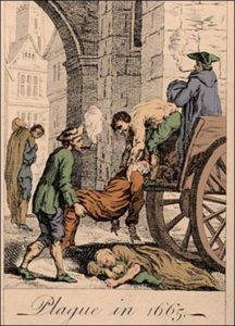 Plague victims of London