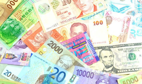What is a Currency Pair and how to read them