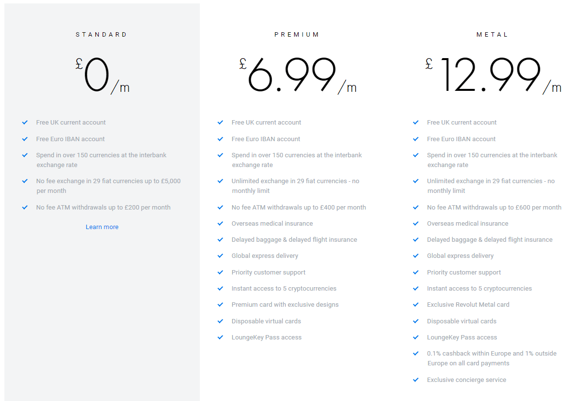 revolut pricing