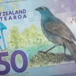 NZD\USD Reached a Decade Long All-Time Low