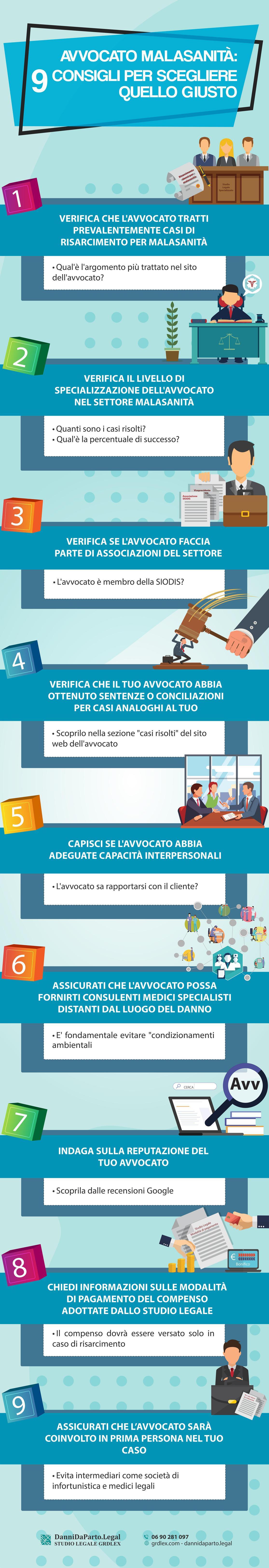 avvocato-malasanita-infografica
