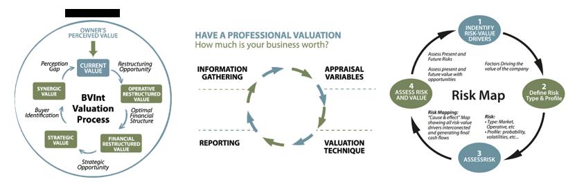 company valuation methods