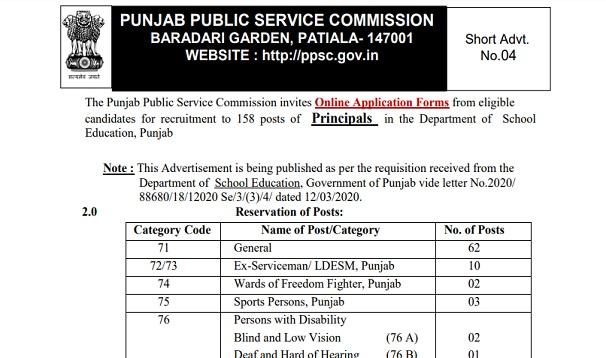 PPSC Principal Recruitment 2020