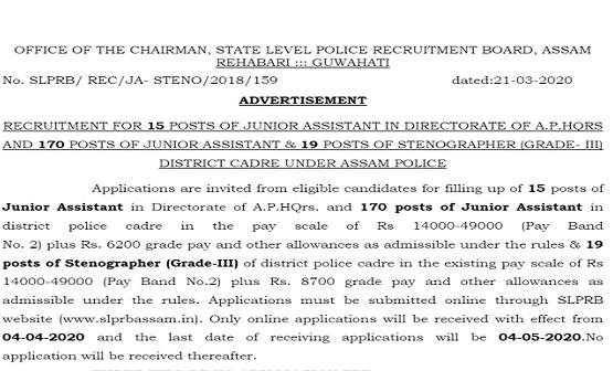 SLPRB Assam Recruitment 2020