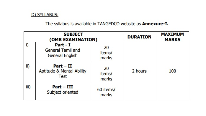 TANGEDCO Field Assistant Exam Syllabus 2020