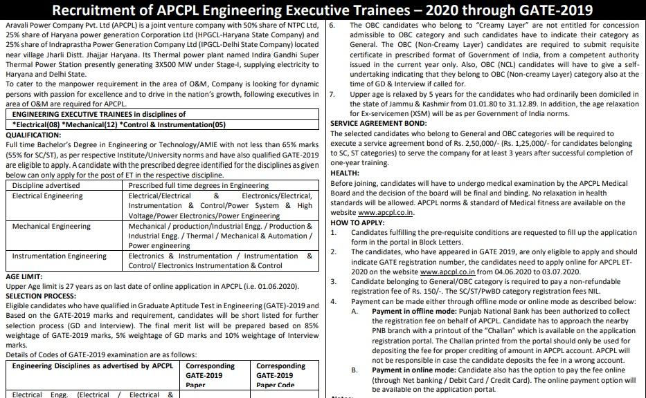 APCPL Engineering Executive Trainee Recruitment 2020