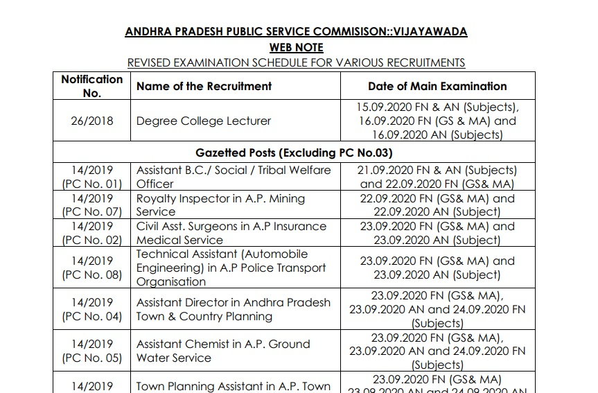APPSC Revised Examination Schedule