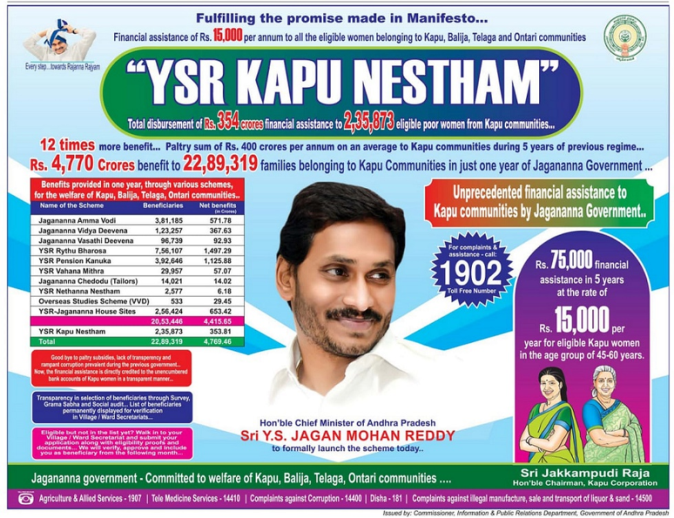 YSR Kapu Nestham