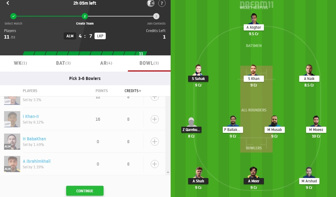 ALM vs LKP Dream11 Prediction