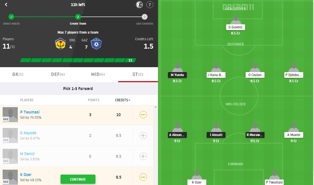 DNL vs GAZ Dream11 Prediction