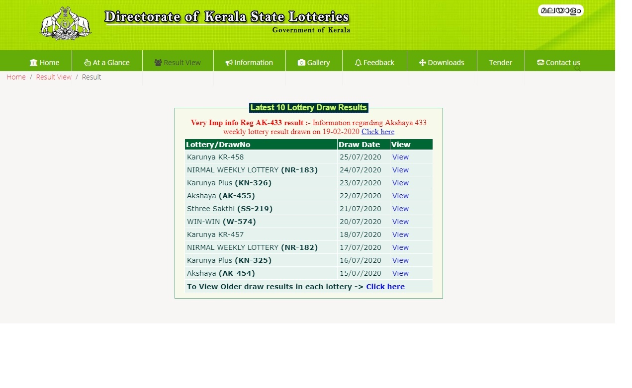 KR 456 Kerala Lottery Result